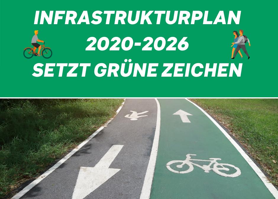 Infrastrukturplan 2020-2026 macht grüne Nägel mit Köpfen